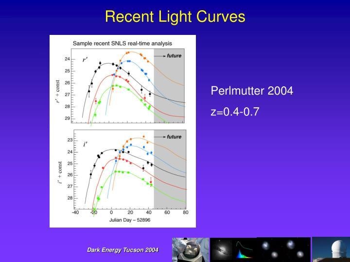 Recent Light Curves