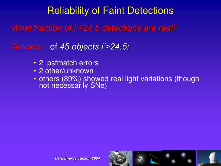 Reliability of Faint Detections