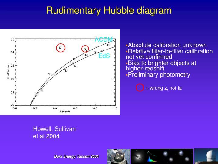 Rudimentary Hubble diagram