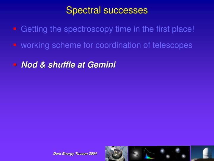 Spectral successes