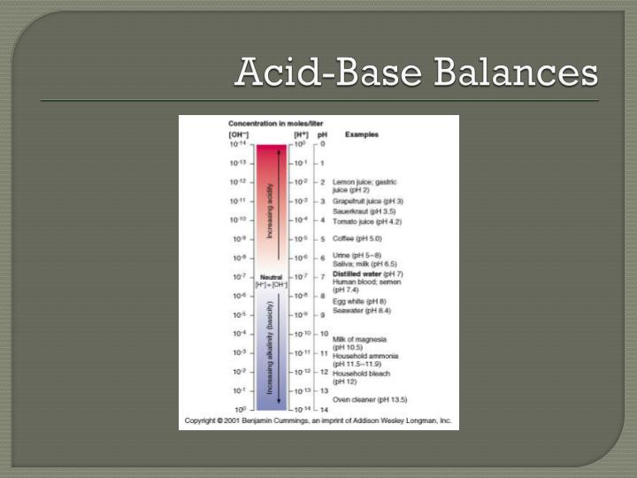 Acid-Base Balances