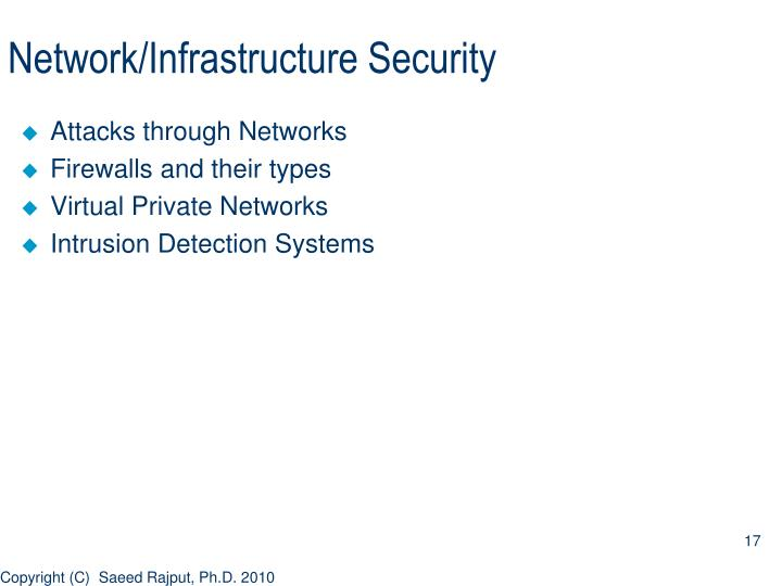 Network/Infrastructure Security