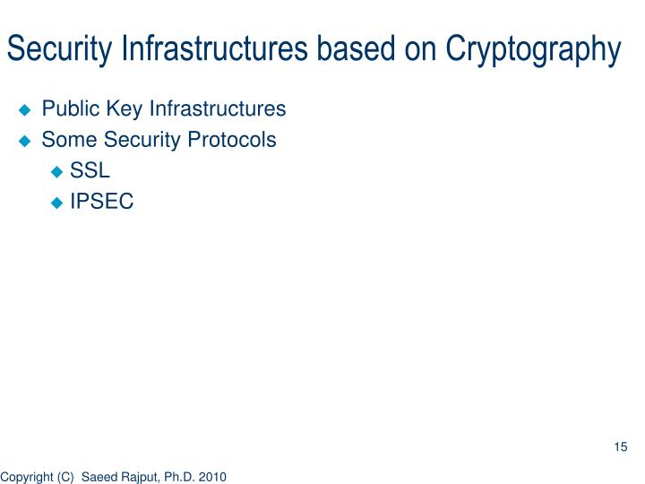 Security Infrastructures based on Cryptography