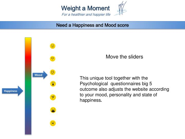 Need a Happiness and Mood score