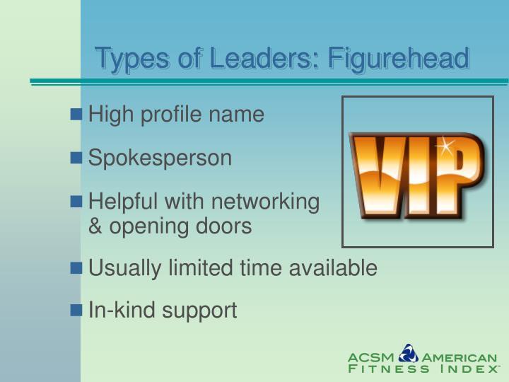 Types of Leaders: Figurehead