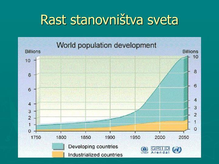 Rast stanovništva sveta