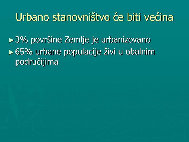 Urbano stanovništvo će biti većina