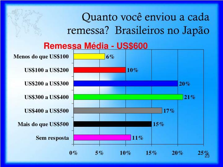 Quanto você enviou a cada remessa?  Brasileiros no Japão