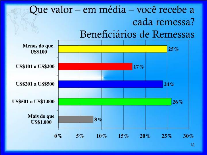 Que valor – em média – você recebe a cada remessa?