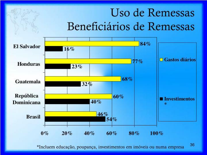 Uso de Remessas