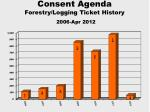 consent agenda forestry logging ticket history 2006 apr 2012