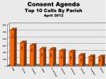 consent agenda top 10 calls by parish april 2012