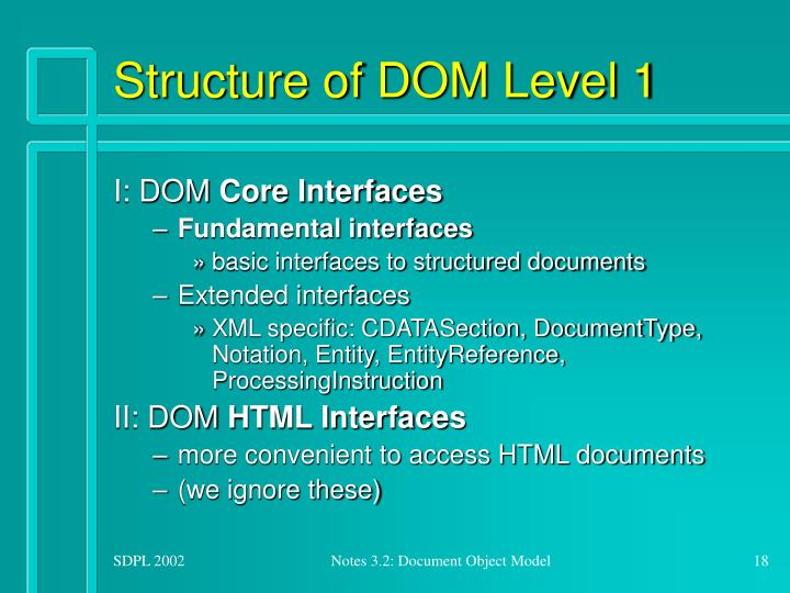 Structure of DOM Level 1