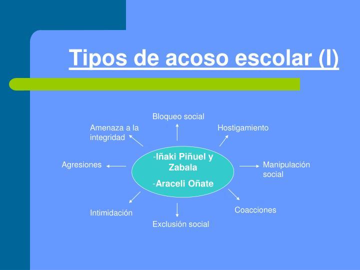 Tipos de acoso escolar (I)