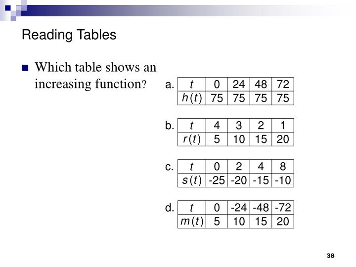Reading Tables