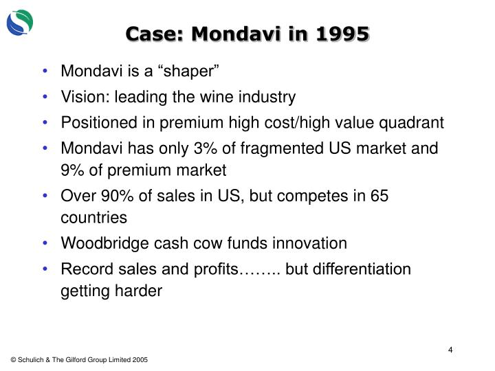 Case: Mondavi in 1995