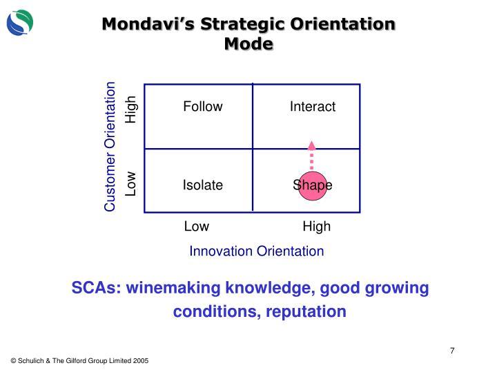 Mondavi's Strategic Orientation Mode