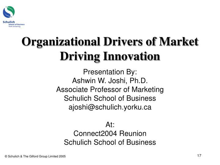 Organizational Drivers of Market Driving Innovation