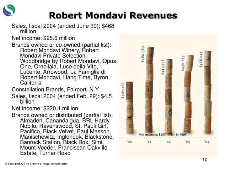 Robert Mondavi Revenues