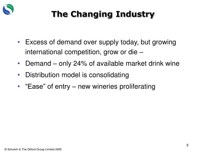The Changing Industry
