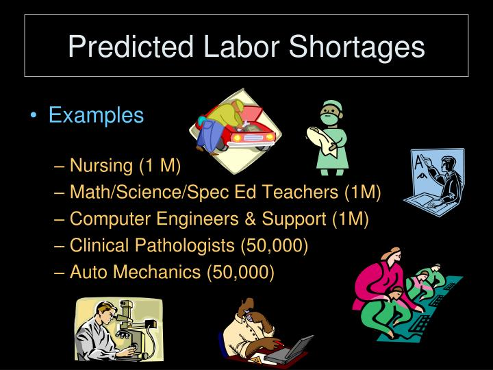 Predicted Labor Shortages