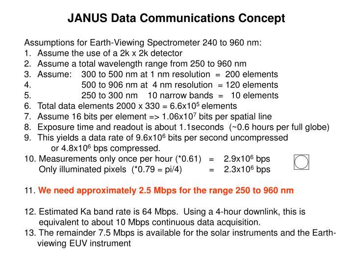 JANUS Data Communications Concept
