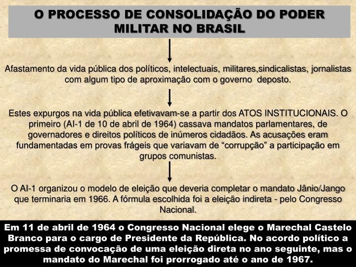 Afastamento da vida pública dos políticos, intelectuais, militares,sindicalistas, jornalistas com algum tipo de aproximação com o governo  deposto.