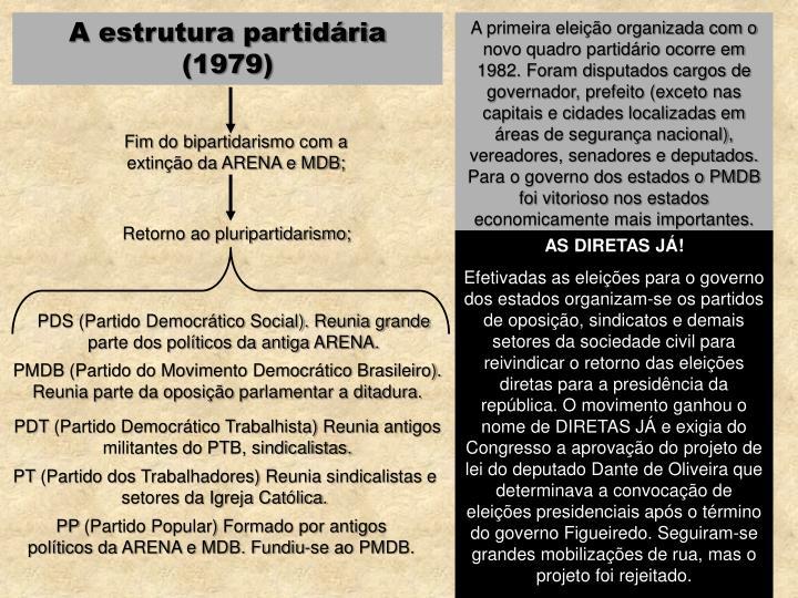 Fim do bipartidarismo com a extinção da ARENA e MDB;