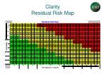 clarity residual risk map