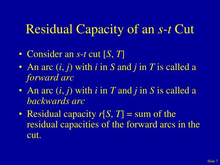 Residual Capacity of an