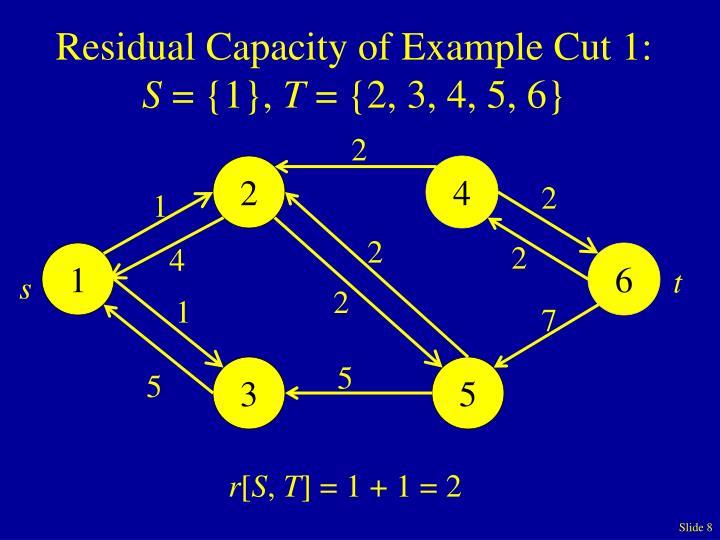 Residual Capacity of Example Cut 1: