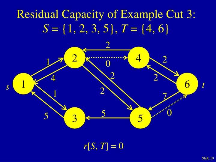 Residual Capacity of Example Cut 3: