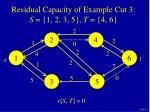 residual capacity of example cut 3 s 1 2 3 5 t 4 6