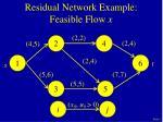 residual network example feasible flow x