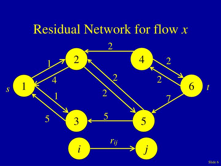 Residual Network for flow