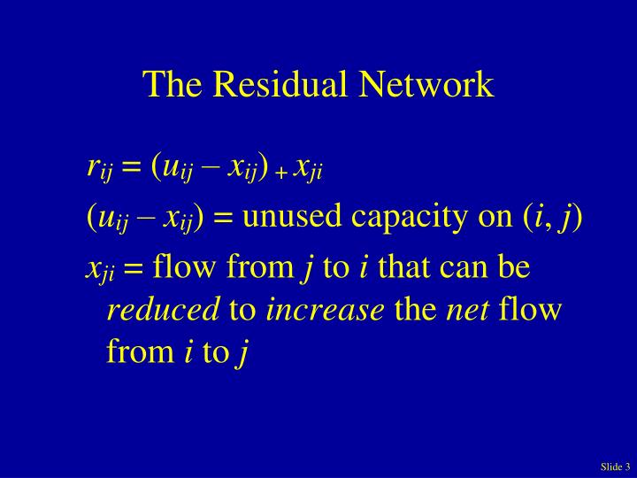 The residual network1
