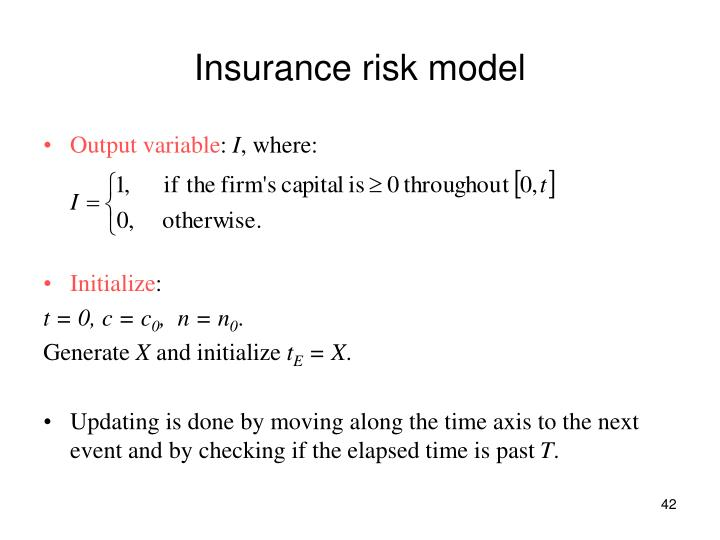Insurance risk model