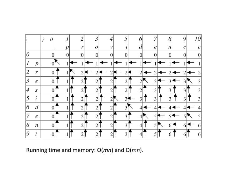 Running time and memory: O(
