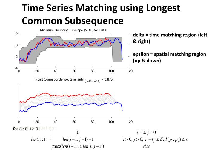 Time Series Matching using Longest Common Subsequence