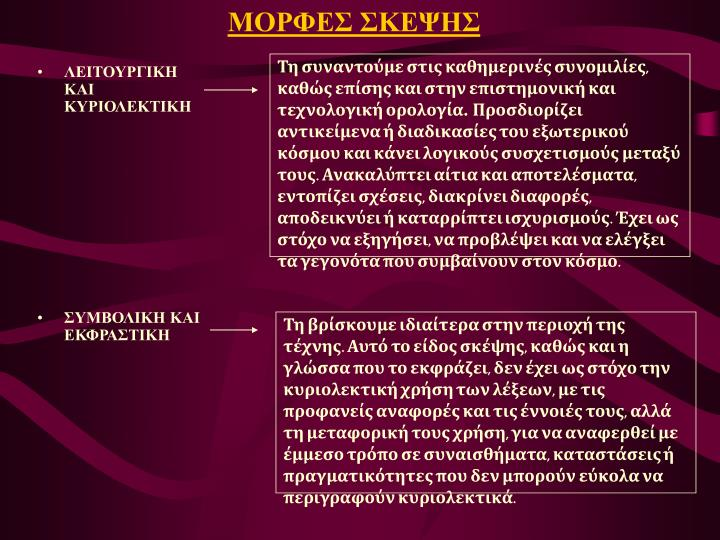 ΜΟΡΦΕΣ ΣΚΕΨΗΣ