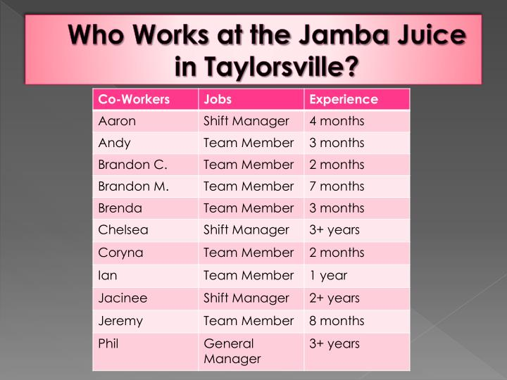 Who works at the jamba juice in taylorsville