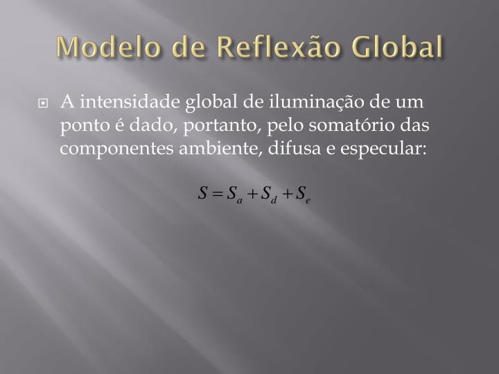 Modelo de Reflexão Global