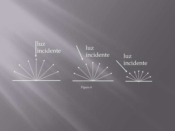 luz incidente