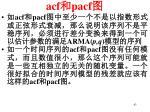 acf pacf