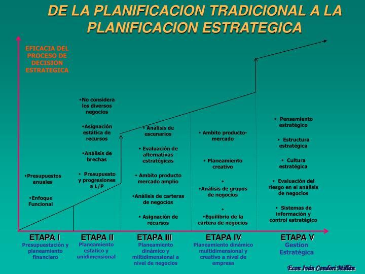 DE LA PLANIFICACION TRADICIONAL A LA PLANIFICACION ESTRATEGICA