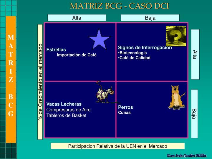 MATRIZ BCG - CASO DCI