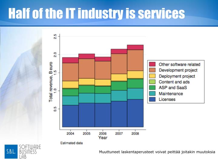 Half of the IT industry is services