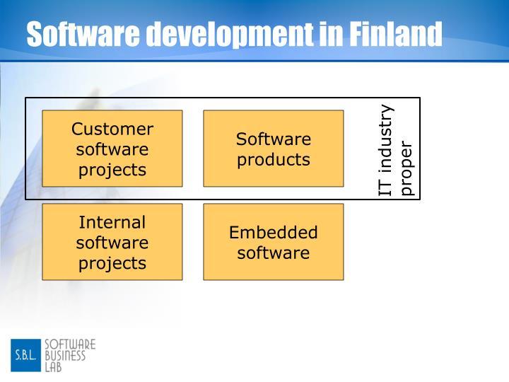 Software development in Finland