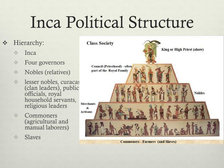 inca social structure in english - photo #18
