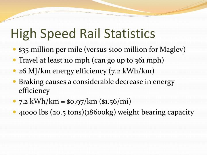 High Speed Rail Statistics